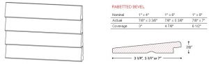 Rabetted Bevel